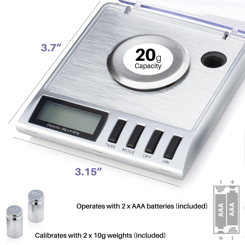 best milligram scales