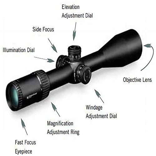 vortex optics spotting scope